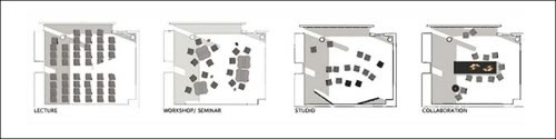 Figure 6. Alternate Floor Plans for the Same Space