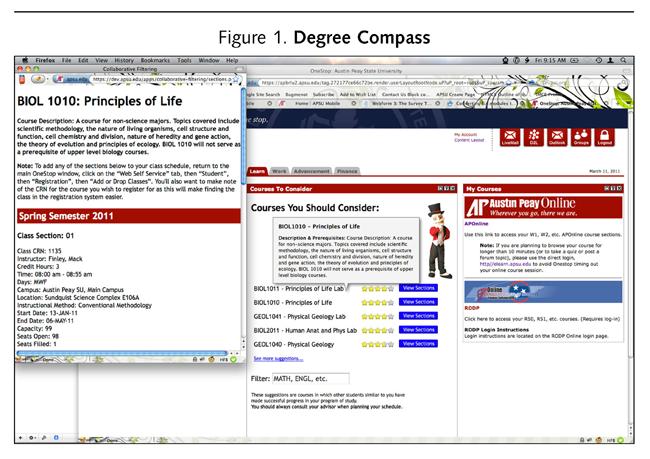 Case Study 3: Austin Peay State University: Degree Compass