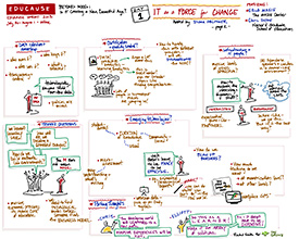 Day 1 Page 2, Visual Notes