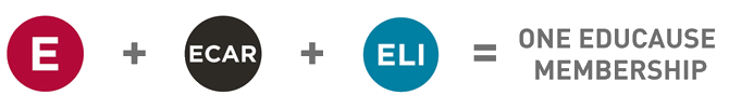 ELI and ECAR available with EDUCAUSE Membership