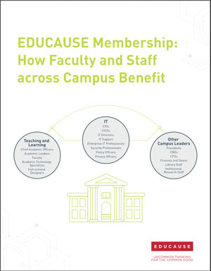 EDUCAUSE Membership: How Faculty and Staff across Campus Benefit cover