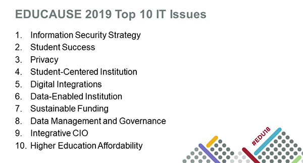 top 10 it issues technologies and trends educause